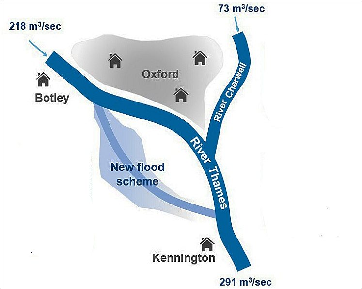 Map bypass Thames river oxford